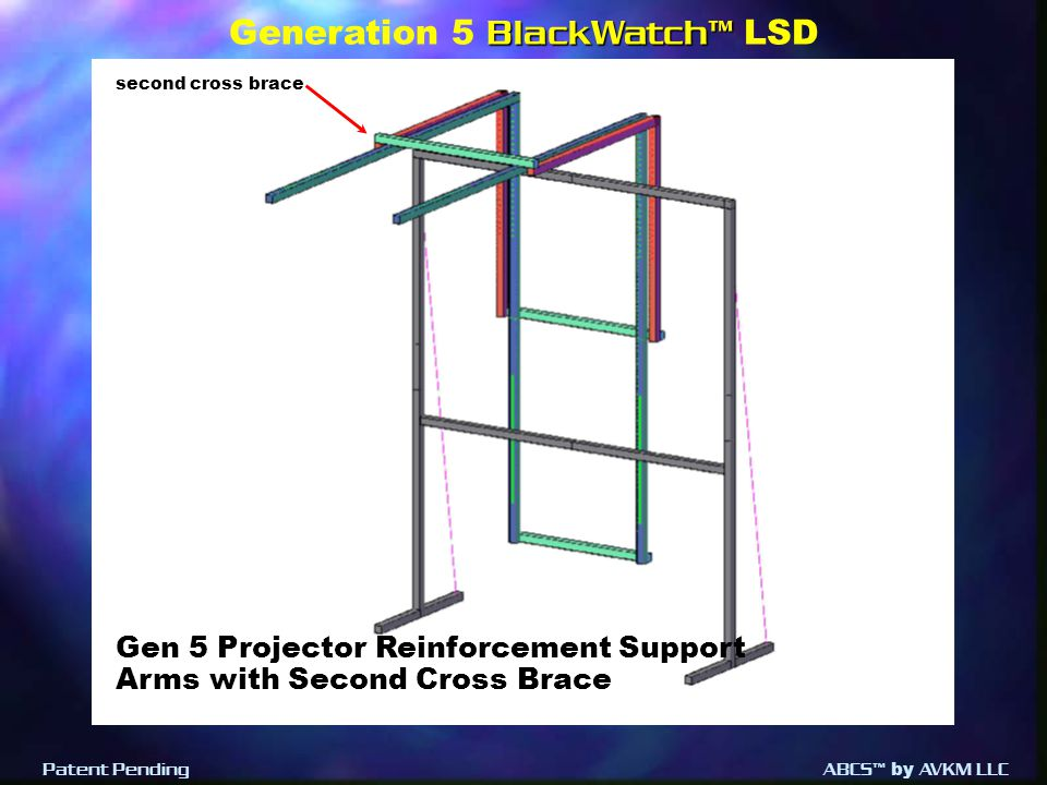 ABCS™ by AVKM LLC Gen 5 Projector Reinforcement Support Arms with Second Cross Brace BlackWatch™ Generation 5 BlackWatch™ LSD second cross brace Patent Pending