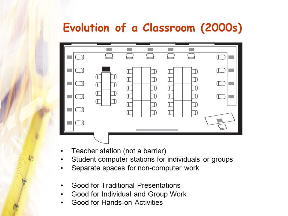 Evolution of a Classroom (2000s) Teacher station (not a barrier) Student computer stations for individuals or groups Separate spaces for non-computer