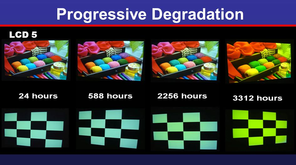 LCD 5 Progressive Degradation