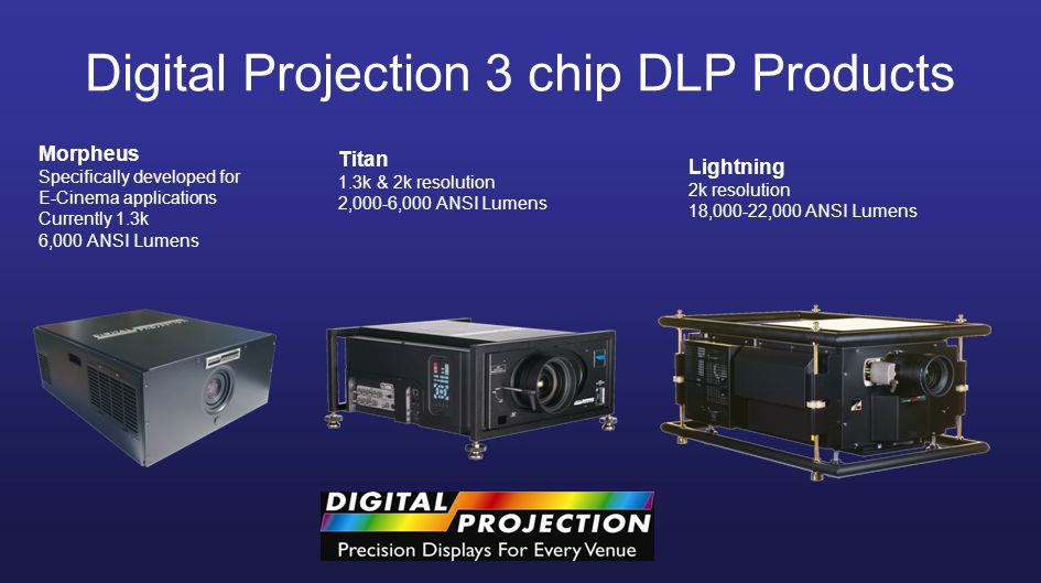 Digital Projection 3 chip DLP Products Morpheus Specifically developed for E-Cinema applications Currently 1.3k 6,000 ANSI Lumens Titan 1.3k & 2k resolution 2,000-6,000 ANSI Lumens Lightning 2k resolution 18,000-22,000 ANSI Lumens