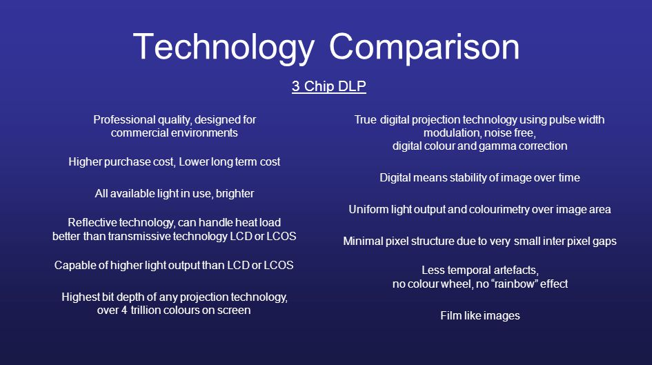 Technology Comparison Professional quality, designed for commercial environments Higher purchase cost, Lower long term cost All available light in use, brighter Reflective technology, can handle heat load better than transmissive technology LCD or LCOS Capable of higher light output than LCD or LCOS Highest bit depth of any projection technology, over 4 trillion colours on screen True digital projection technology using pulse width modulation, noise free, digital colour and gamma correction Digital means stability of image over time Uniform light output and colourimetry over image area Minimal pixel structure due to very small inter pixel gaps Less temporal artefacts, no colour wheel, no rainbow effect Film like images 3 Chip DLP