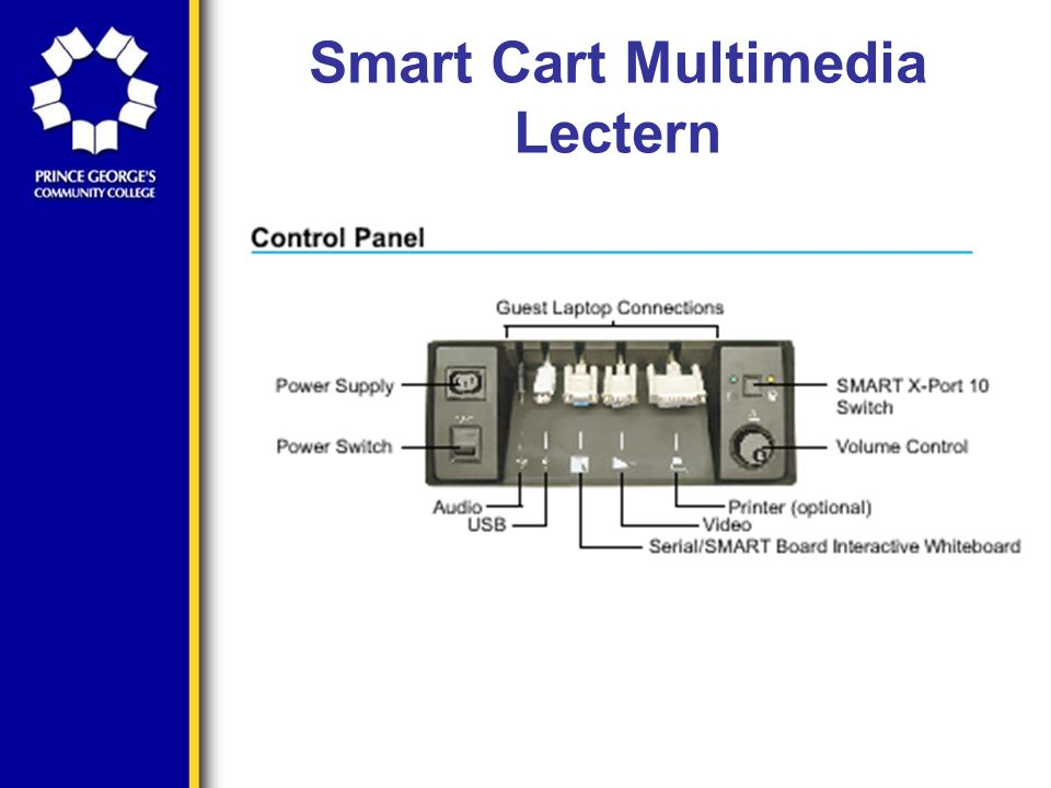 Smart Cart Multimedia Lectern