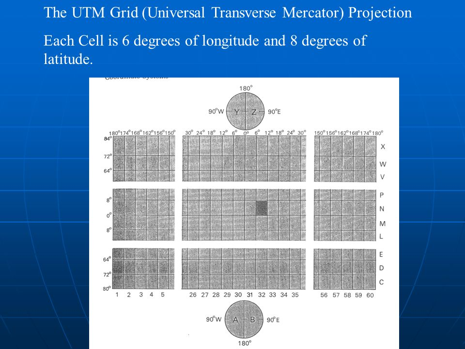 The UTM Grid (Universal Transverse Mercator) Projection Each Cell is 6 degrees of longitude and 8 degrees of latitude.