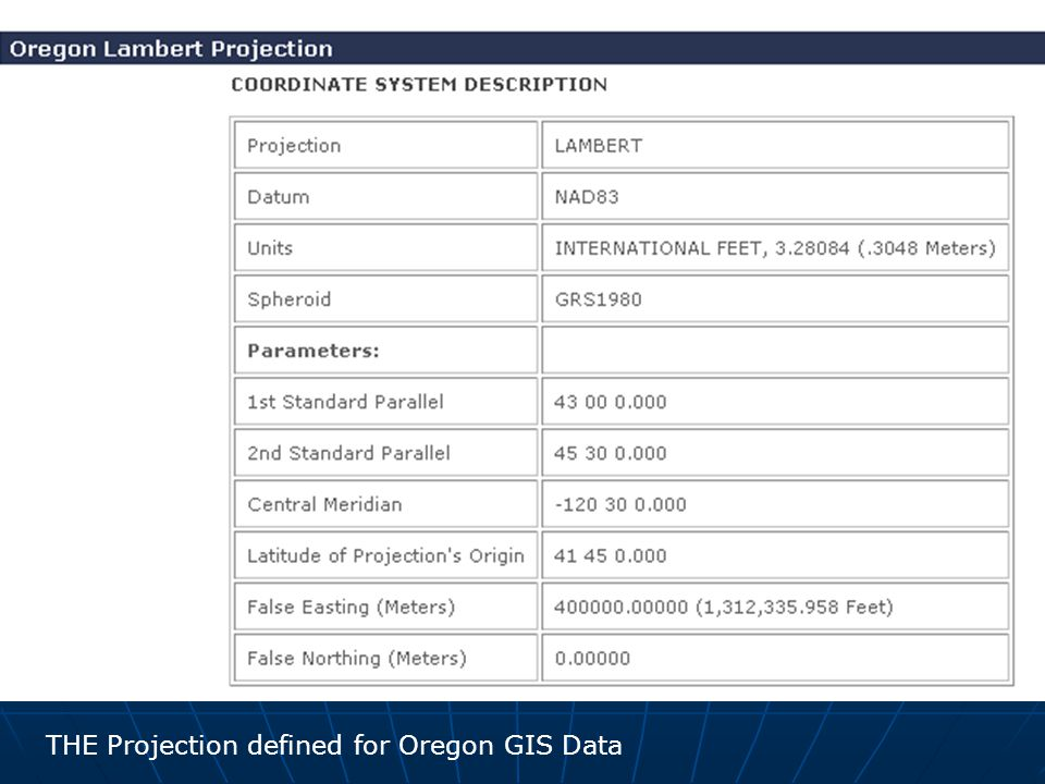 COORDINATE SYSTEM DESCRIPTION THE Projection defined for Oregon GIS Data