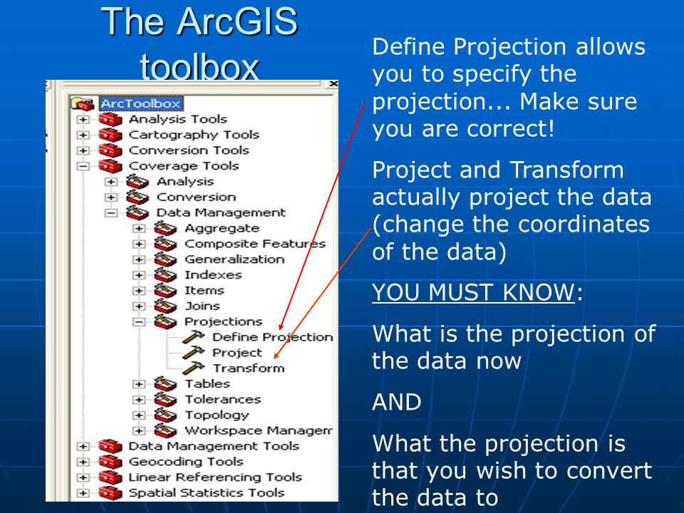 The ArcGIS toolbox Define Projection allows you to specify the projection...
