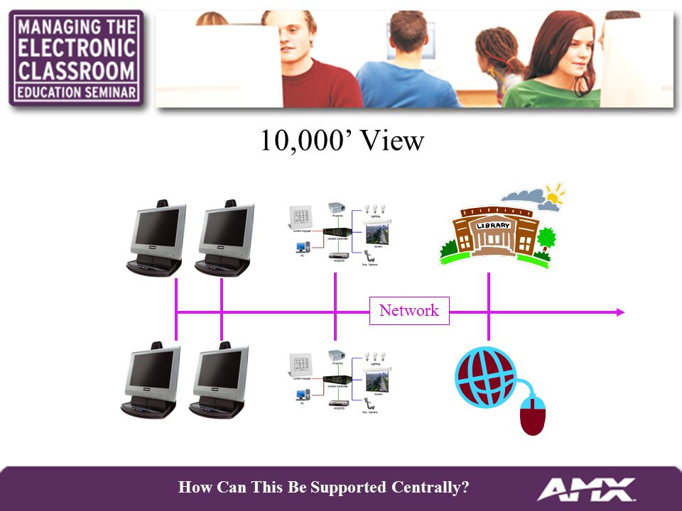 10,000' View How Can This Be Supported Centrally Network