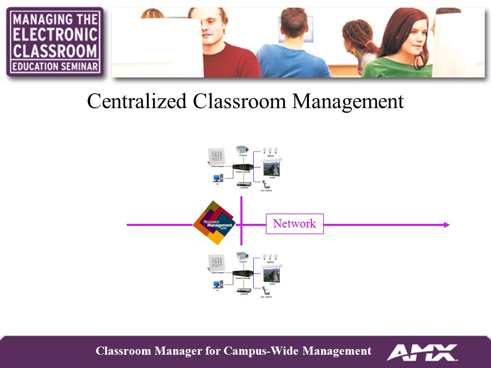 Centralized Classroom Management Classroom Manager for Campus-Wide Management Network