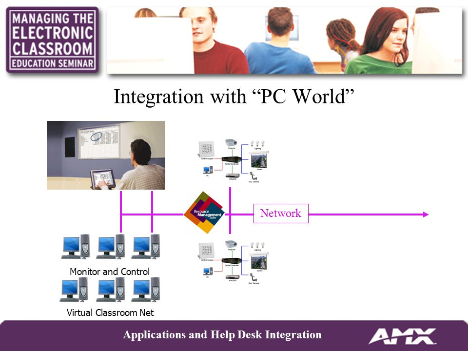 Integration with PC World Applications and Help Desk Integration Network Monitor and Control Virtual Classroom Net