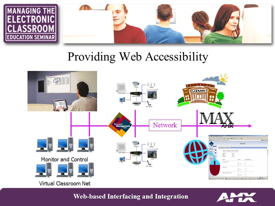 Providing Web Accessibility Web-based Interfacing and Integration Network Monitor and Control Virtual Classroom Net