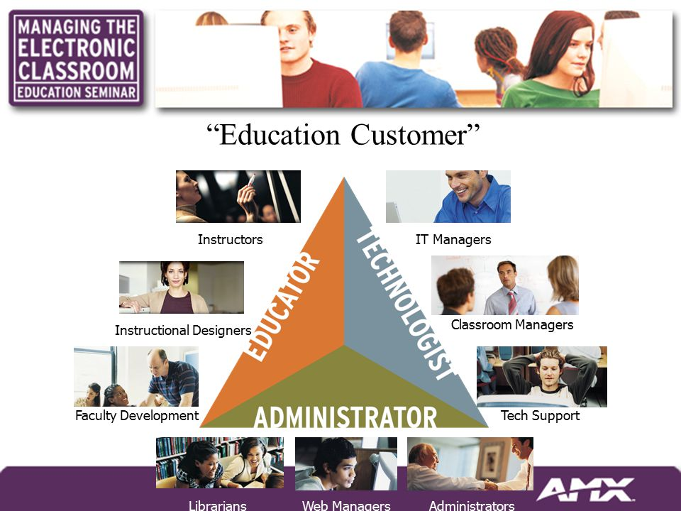Education Customer IT ManagersInstructional DesignersInstructorsAdministratorsFaculty Development Web Managers Librarians Classroom ManagersTech Support