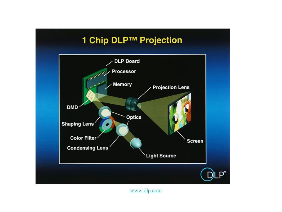 Digital Light Processing (DLP) Projectors Reference: www.dlp.comwww.dlp.com
