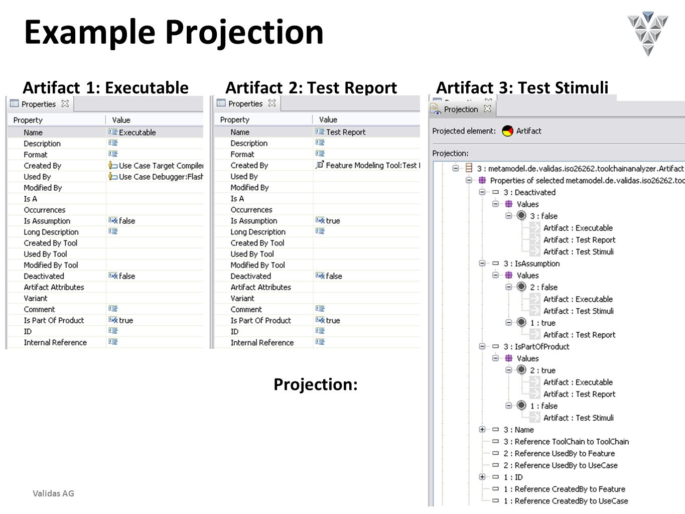 Page 6Validas AG Example Projection Artifact 1: ExecutableArtifact 2: Test Report Artifact 3: Test Stimuli Projection: