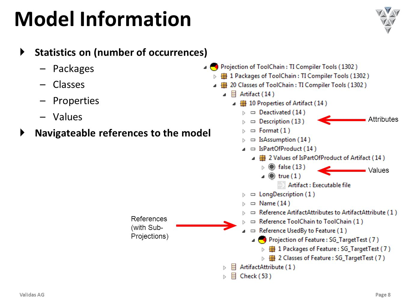 Page 8Validas AG Model Information  Statistics on (number of occurrences) –Packages –Classes –Properties –Values  Navigateable references to the model Attributes Values References (with Sub- Projections)