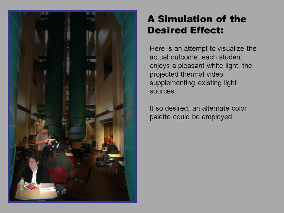 A Simulation of the Desired Effect: Here is an attempt to visualize the actual outcome: each student enjoys a pleasant white light, the projected ther