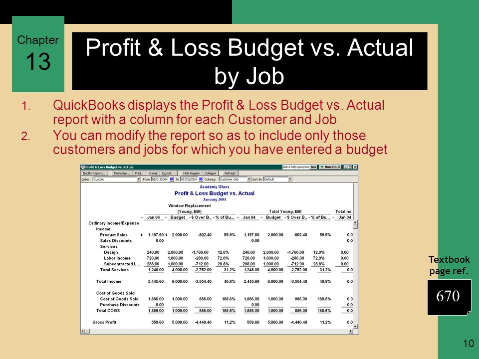 Chapter 13 Textbook page ref. 10 Profit & Loss Budget vs.