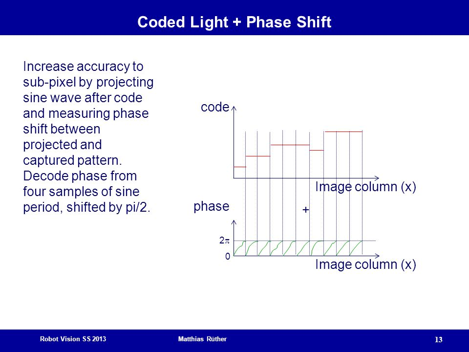Robot Vision SS 2013 Matthias Rüther 13 Coded Light + Phase Shift Increase accuracy to sub-pixel by projecting sine wave after code and measuring phas
