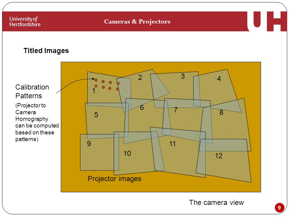 9 Titled Images Cameras & Projectors Projector images The camera view Calibration Patterns (Projector to Camera Homography can be computed based on these patterns) 1 2 3 4 5 6 7 8 9 10 11 12