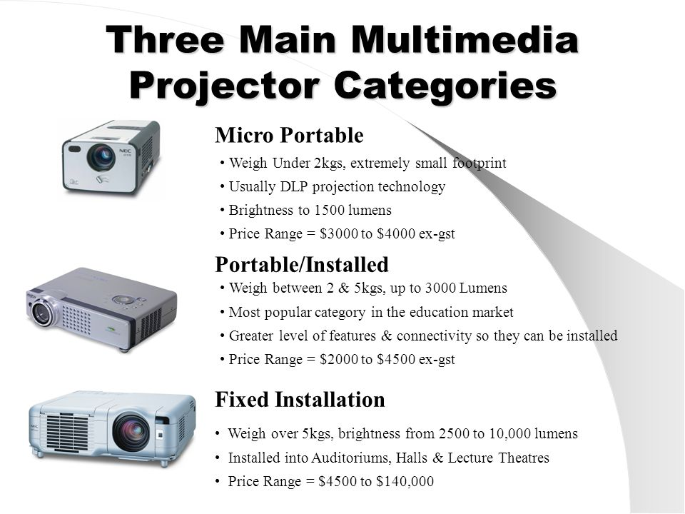 Multimedia Projectors Are Fast Becoming The Essential Presentation Partner.