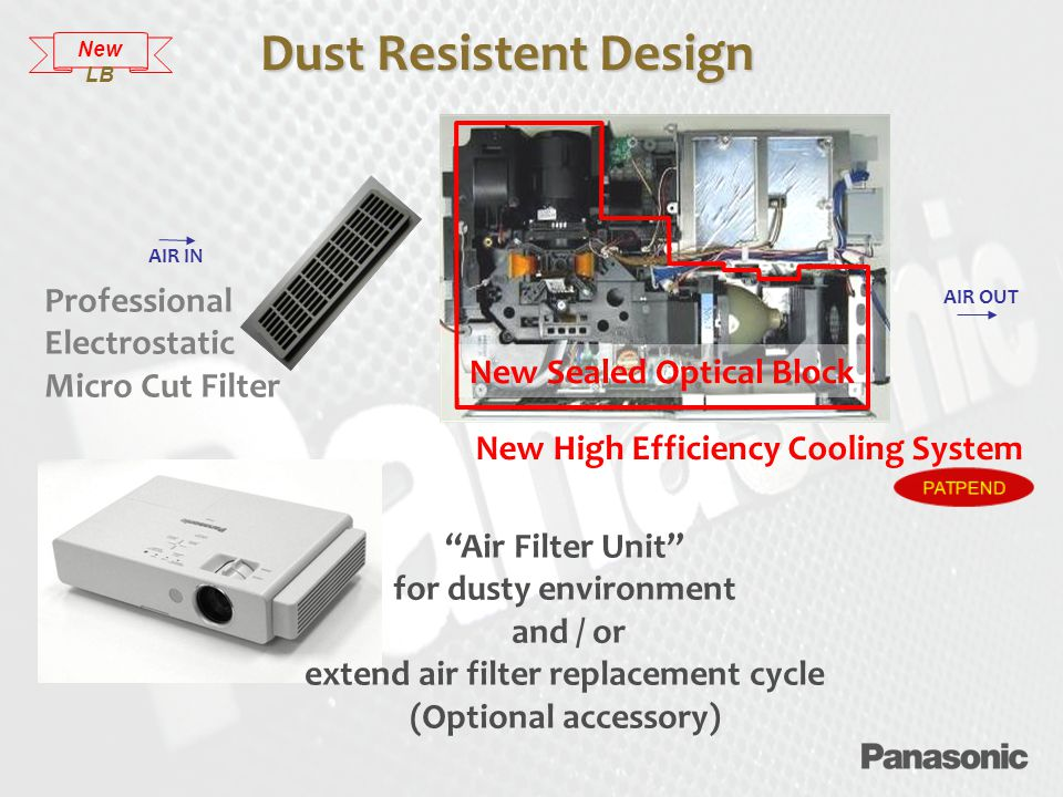 New Sealed Optical Block AIR IN AIR OUT Professional Electrostatic Micro Cut Filter Air Filter Unit for dusty environment and / or extend air filter replacement cycle (Optional accessory) Dust Resistent Design New LB New High Efficiency Cooling System