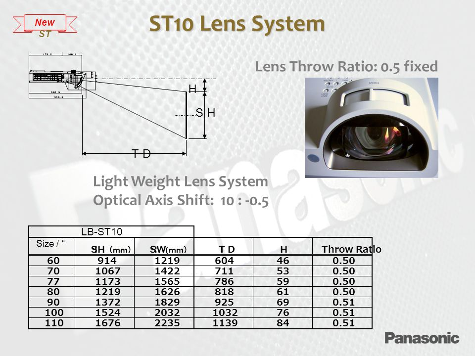 Lens Throw Ratio: 0.5 fixed Light Weight Lens System Optical Axis Shift: 10 : -0.5 ST10 Lens System New ST SH TD LB-ST10