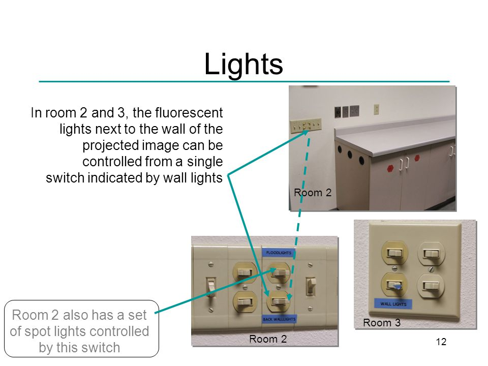 12 Lights In room 2 and 3, the fluorescent lights next to the wall of the projected image can be controlled from a single switch indicated by wall lights Room 2 also has a set of spot lights controlled by this switch Room 2 Room 3 Room 2
