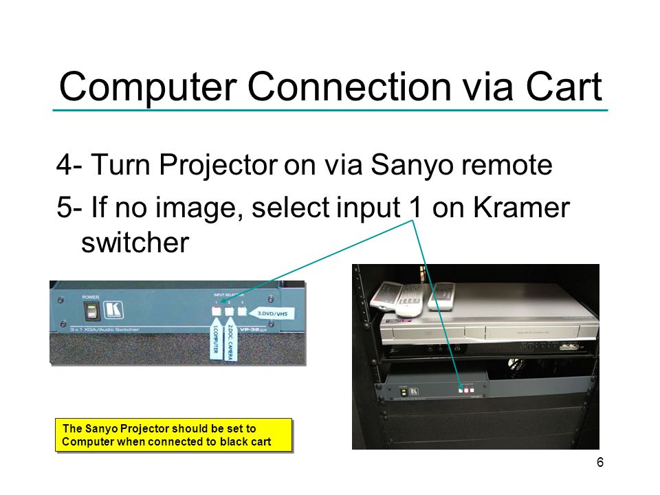 6 Computer Connection via Cart 4- Turn Projector on via Sanyo remote 5- If no image, select input 1 on Kramer switcher The Sanyo Projector should be set to Computer when connected to black cart