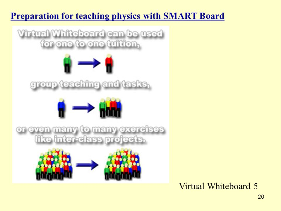 20 Preparation for teaching physics with SMART Board Virtual Whiteboard 5