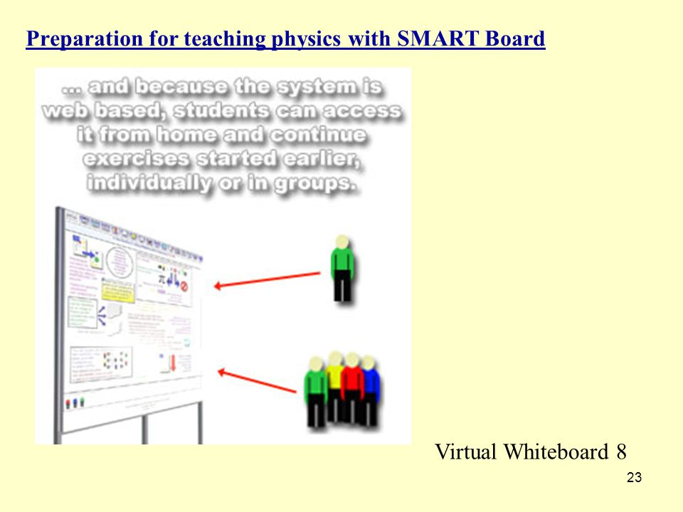 23 Preparation for teaching physics with SMART Board Virtual Whiteboard 8