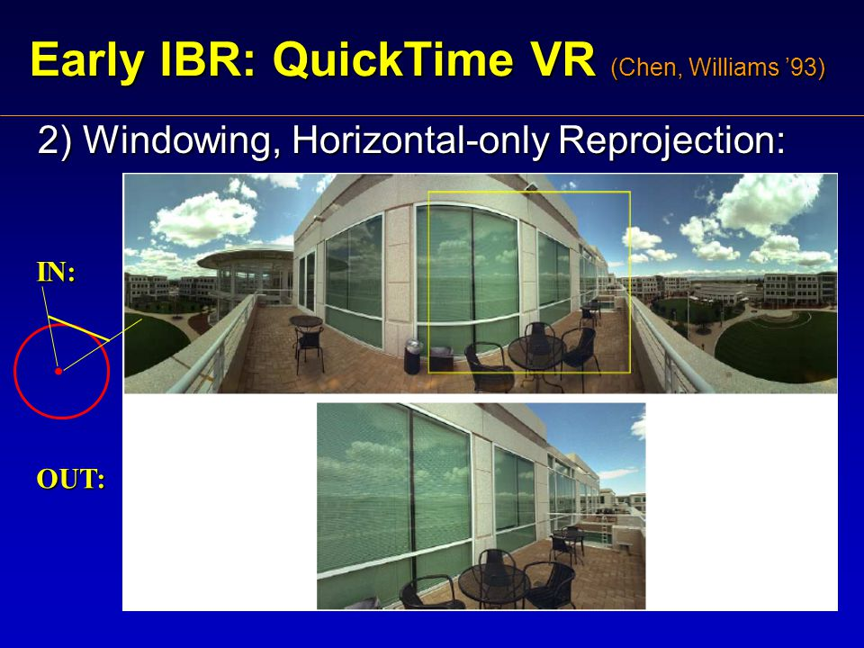 Early IBR: QuickTime VR (Chen, Williams '93) 2) Windowing, Horizontal-only Reprojection: IN:OUT: