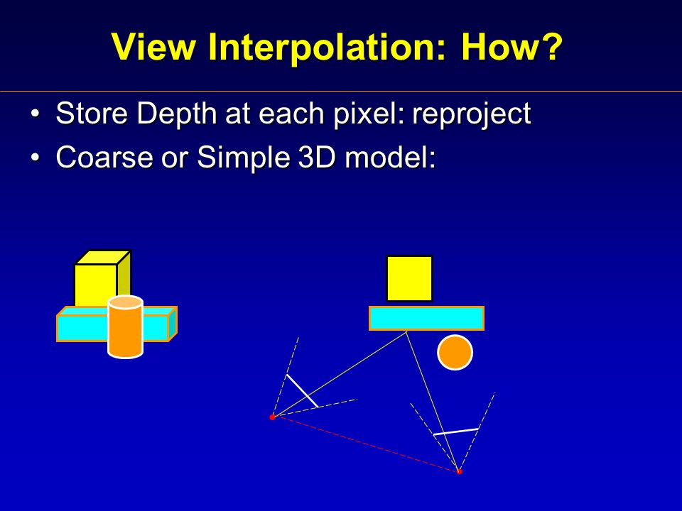 View Interpolation: How.