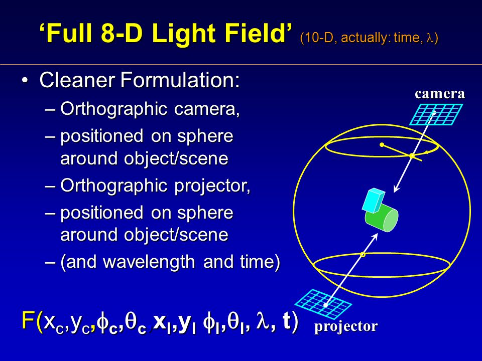 Cleaner Formulation:Cleaner Formulation: –Orthographic camera, –positioned on sphere around object/scene –Orthographic projector, –positioned on sphere around object/scene –(and wavelength and time) F(x c,y c,  c,  c,x l,y l  l,  l,, t) 'Full 8-D Light Field' (10-D, actually: time, ) camera projector