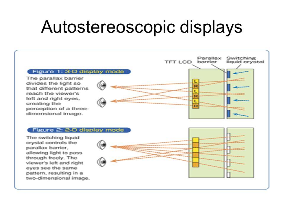 Autostereoscopic displays