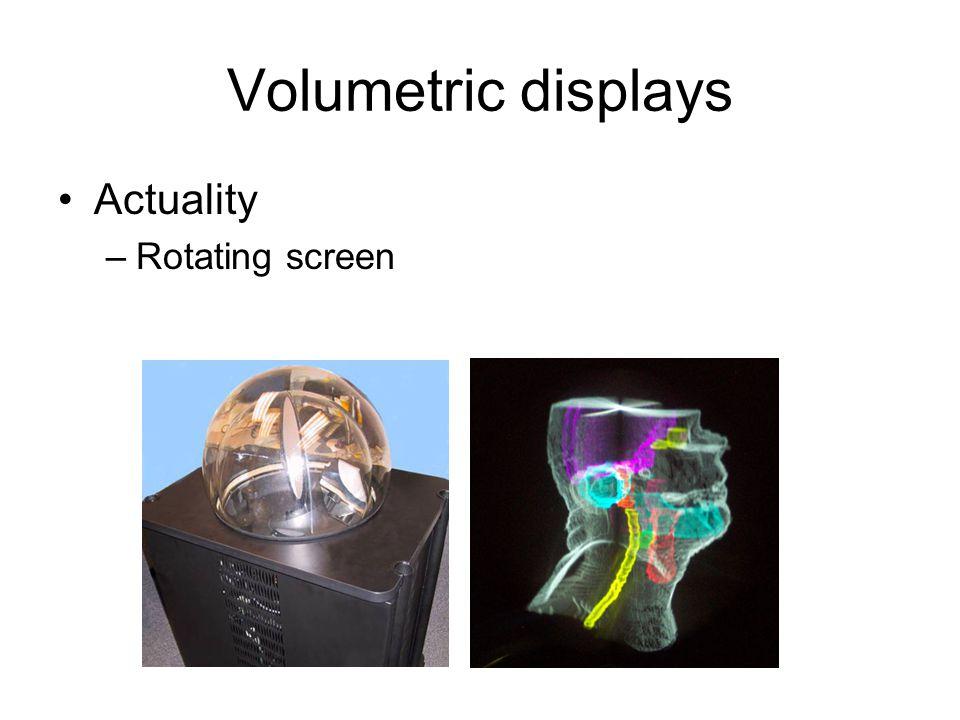 Volumetric displays Actuality –Rotating screen