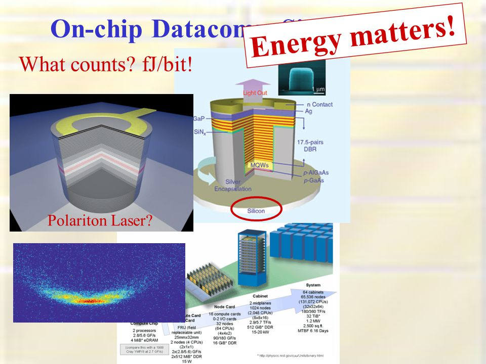 On-chip Datacoms: Size matters Energy matters! What counts fJ/bit! Polariton Laser