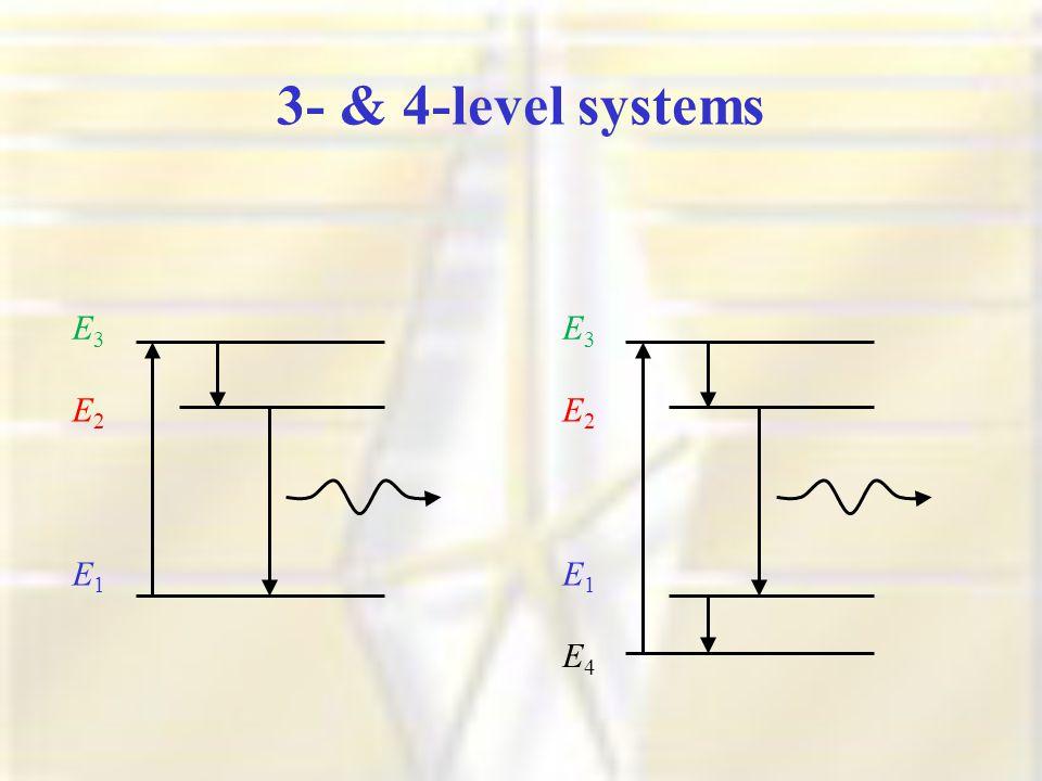 3- & 4-level systems E1E1 E2E2 E3E3 E1E1 E2E2 E3E3 E4E4