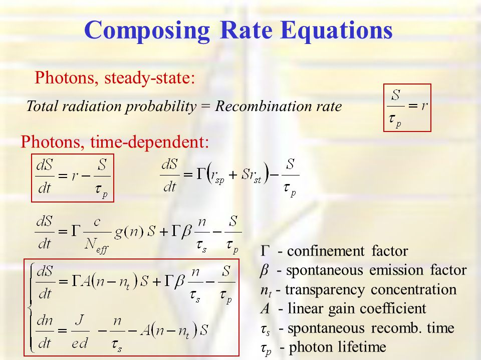 Composing Rate Equations Photons, steady-state: Total radiation probability = Recombination rate Photons, time-dependent: Г - confinement factor β - spontaneous emission factor n t - transparency concentration A - linear gain coefficient τ s - spontaneous recomb.