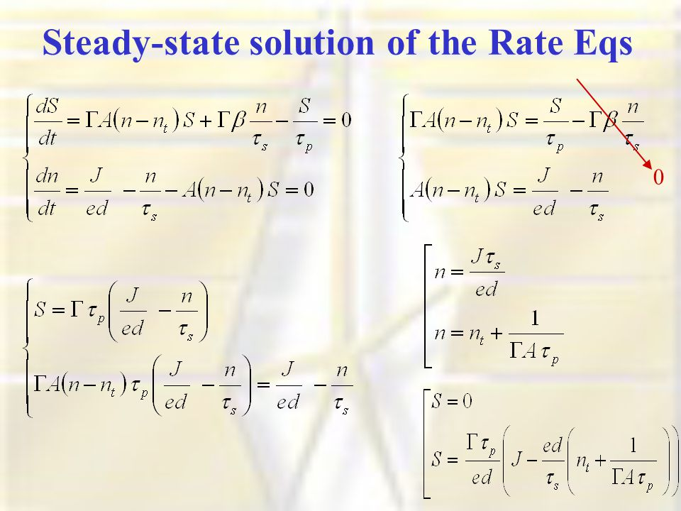 Steady-state solution of the Rate Eqs 0