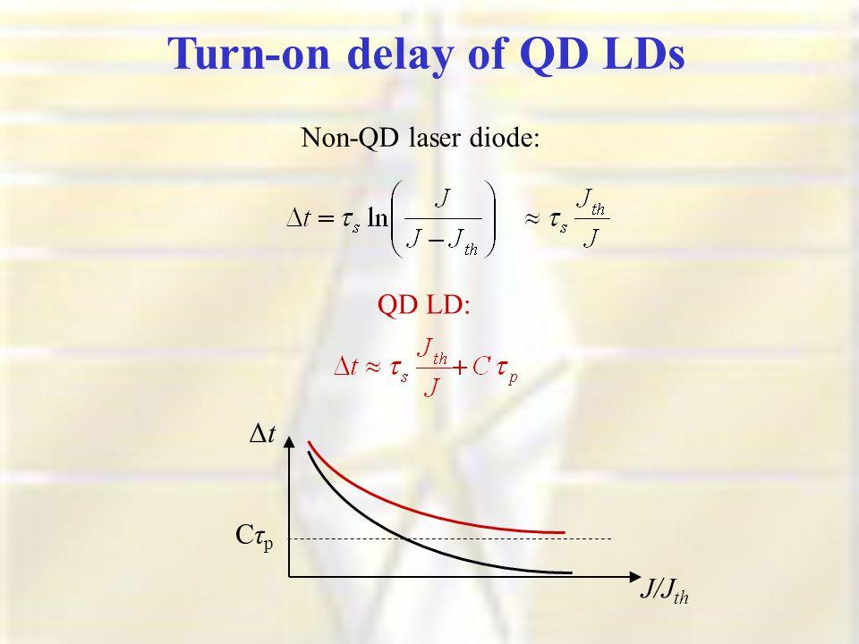 Turn-on delay of QD LDs J/J th ΔtΔt CτpCτp Non-QD laser diode: QD LD: