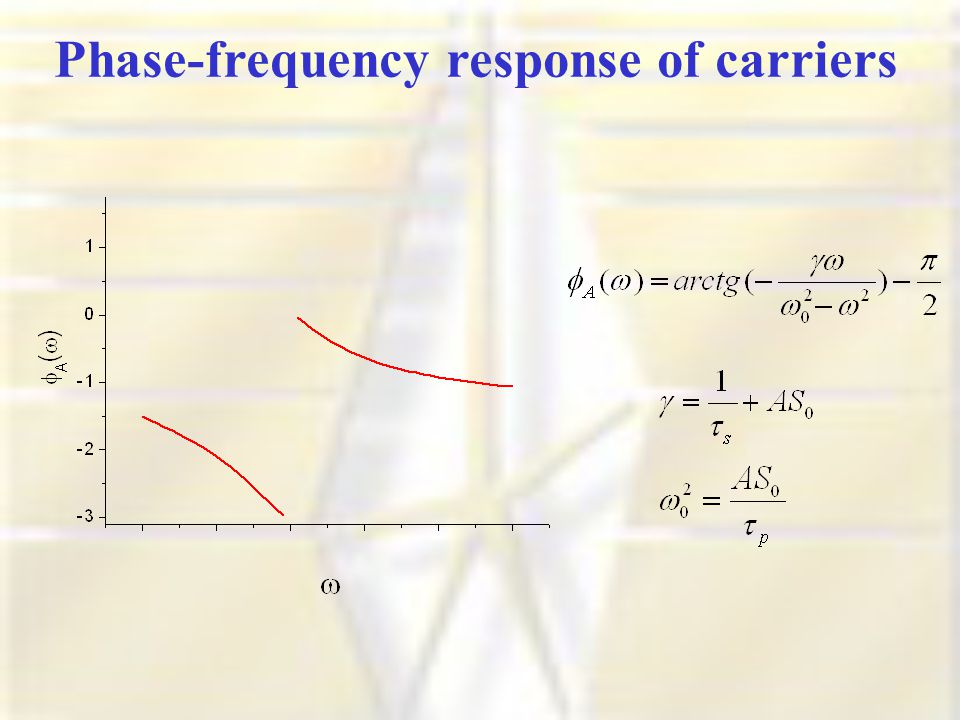 Phase-frequency response of carriers