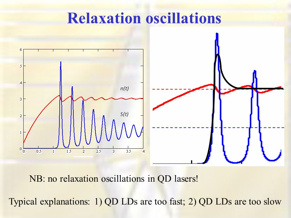 n(t) S(t) Relaxation oscillations NB: no relaxation oscillations in QD lasers.