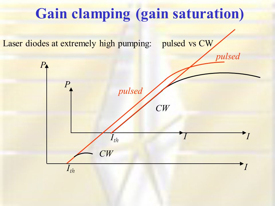 Gain clamping (gain saturation) Laser diodes at extremely high pumping: pulsed vs CW I P I th I CW pulsed I P I th CW pulsed