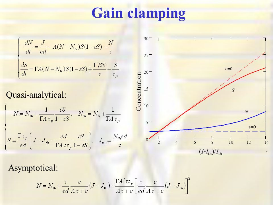 Gain clamping Quasi-analytical: Asymptotical: 2468101214 0 5 10 15 20 25 30 (I-I th )/I th Concentration.