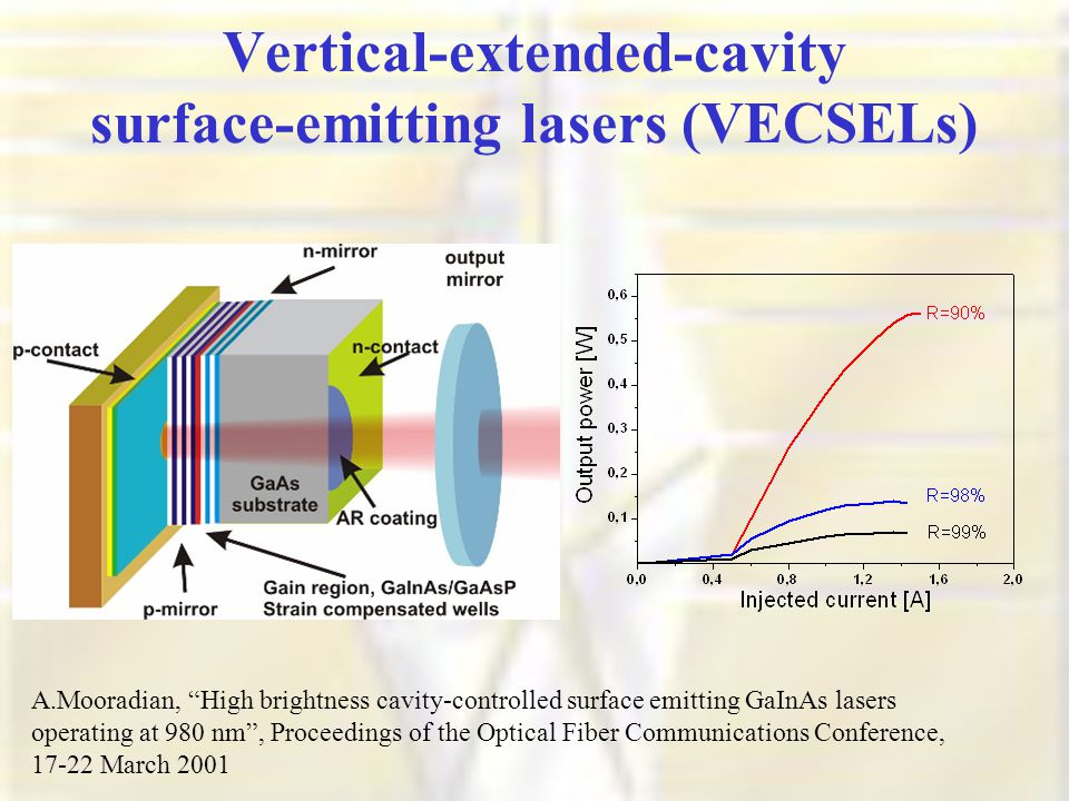 Vertical-extended-cavity surface-emitting lasers (VECSELs) A.Mooradian, High brightness cavity-controlled surface emitting GaInAs lasers operating at 980 nm , Proceedings of the Optical Fiber Communications Conference, 17-22 March 2001