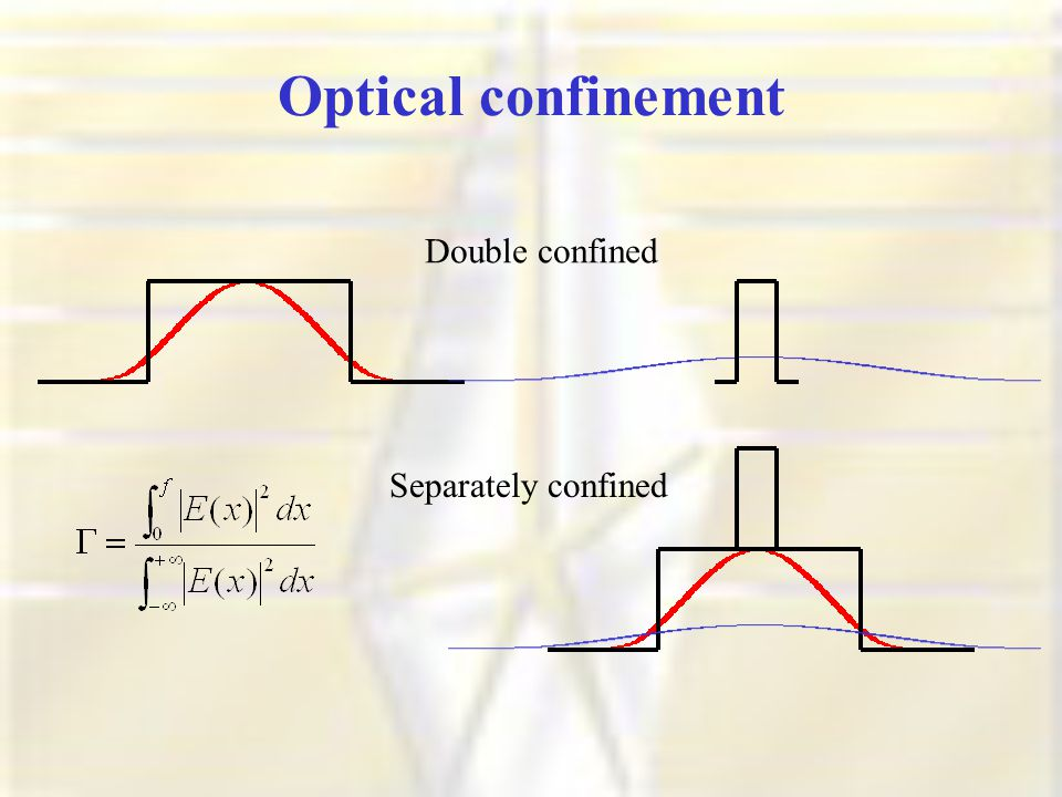 Optical confinement. Double confined Separately confined