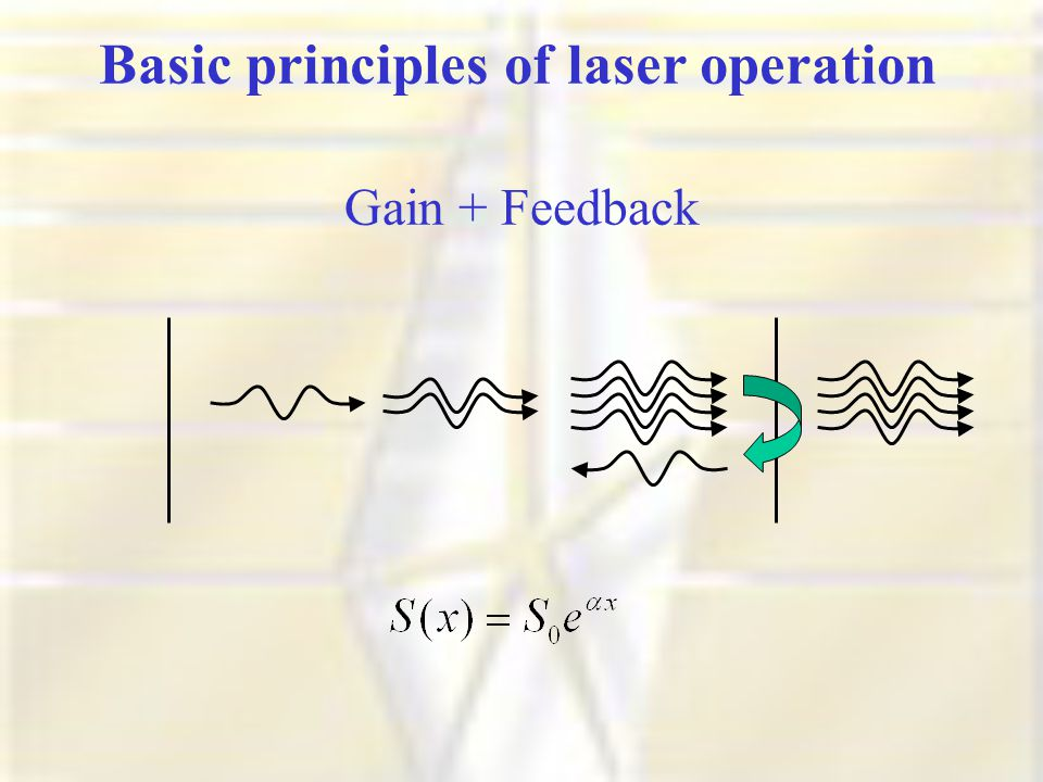 Basic principles of laser operation Gain + Feedback