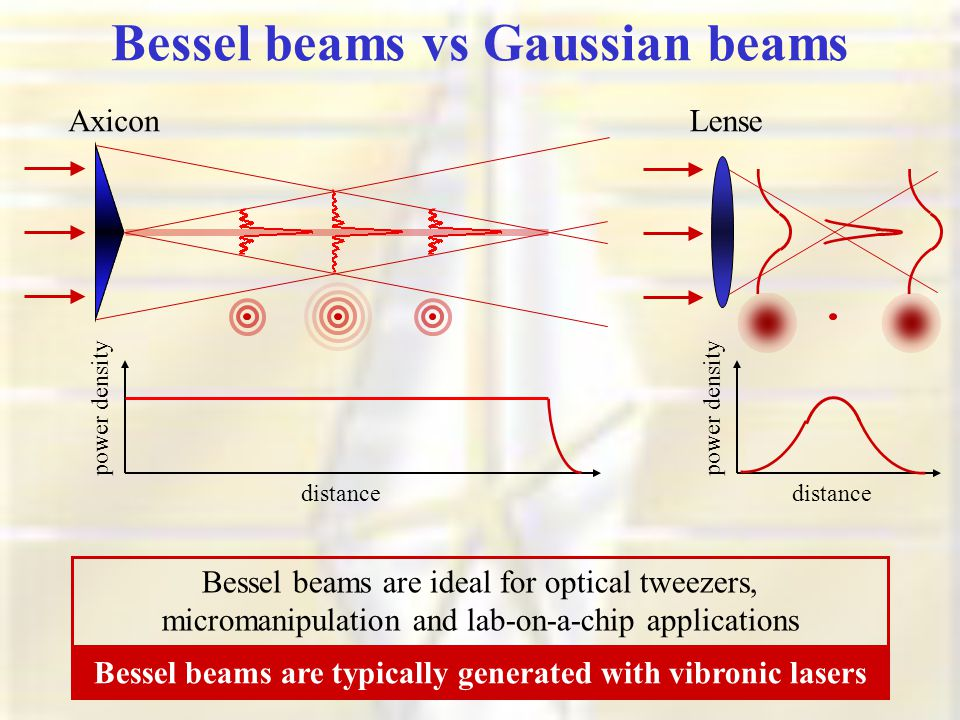 Bessel beams vs Gaussian beams Axicon Bessel beams are ideal for optical tweezers, micromanipulation and lab-on-a-chip applications Lense distance power density distance power density Bessel beams are typically generated with vibronic lasers