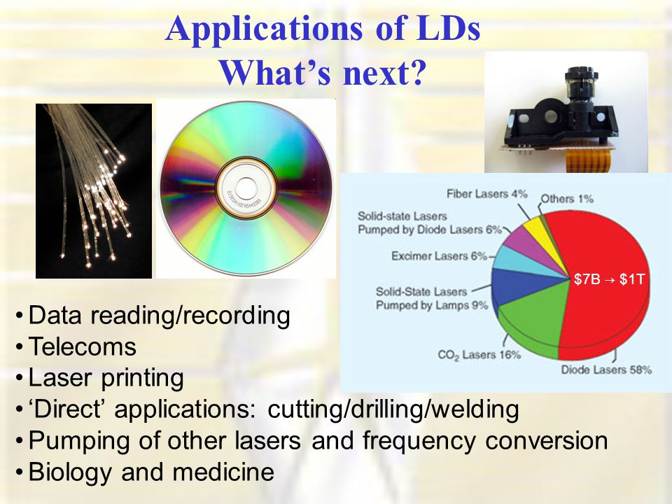 Applications of LDs What's next.