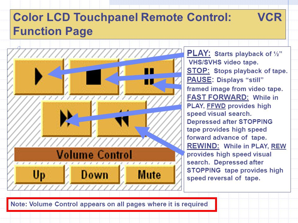 Color LCD Touchpanel Remote Control: VCR Function Page PLAY: Starts playback of ½ VHS/SVHS video tape.