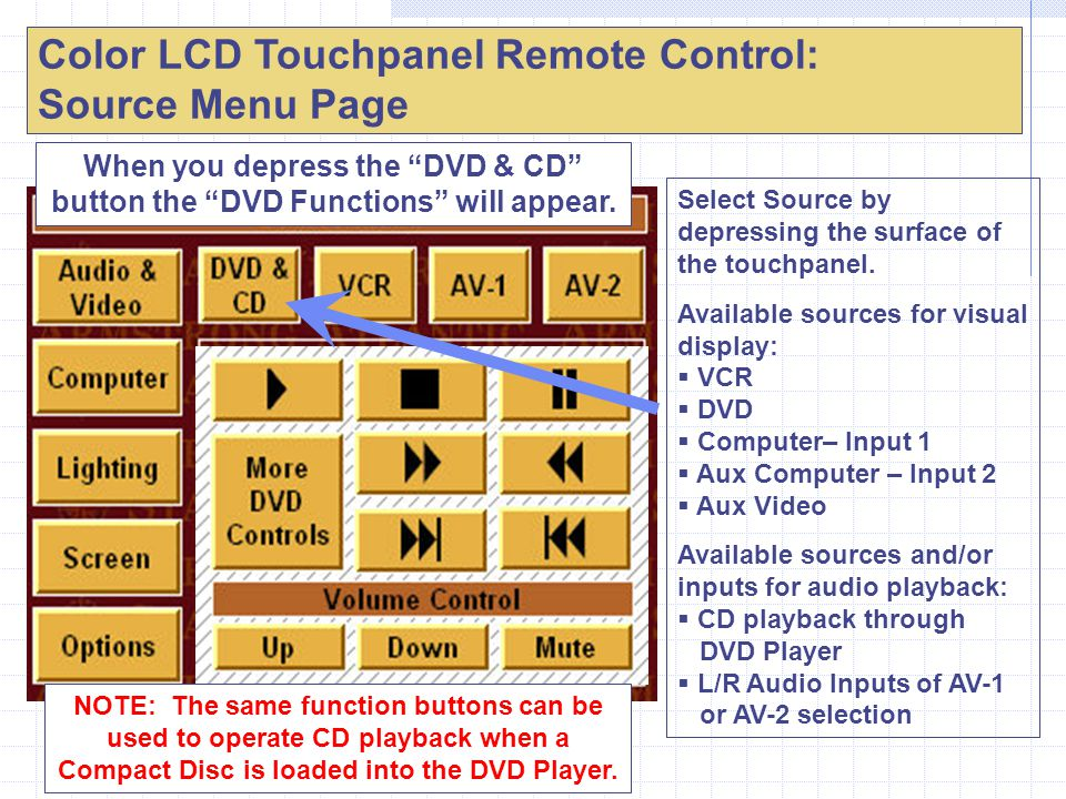 Select Source by depressing the surface of the touchpanel. Available sources for visual display:  VCR  DVD  Computer– Input 1  Aux Computer – Inpu