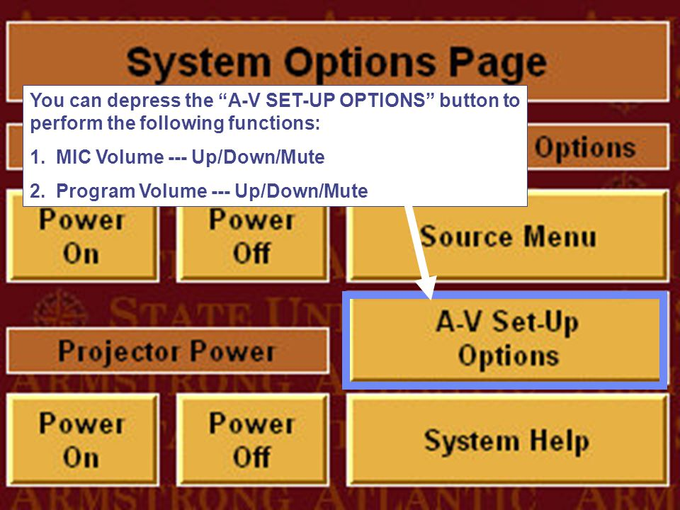 """You can depress the """"A-V SET-UP OPTIONS"""" button to perform the following functions: 1. MIC Volume --- Up/Down/Mute 2. Program Volume --- Up/Down/Mute"""